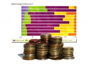 pénzügyi eszközök befektetése)