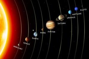 Bolygók a naprendszerben. Hogyan képzelje el a tulajdonságai alapján?